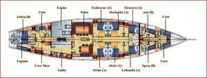 Kabinenplan Kairós