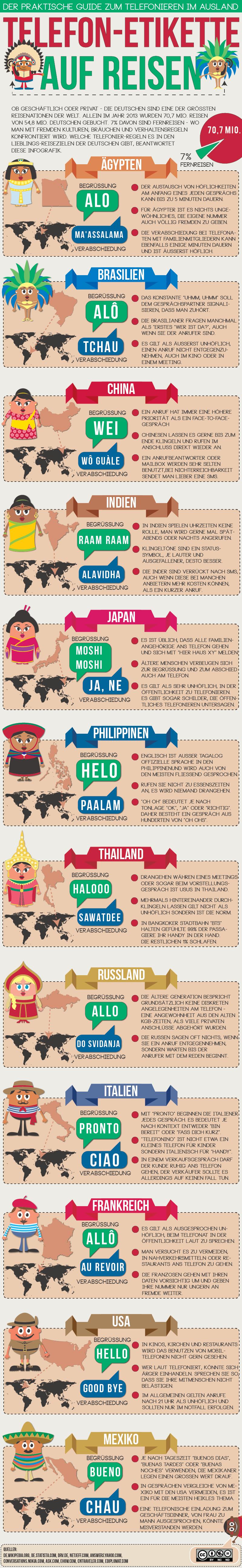 infografik-telefon-etikette